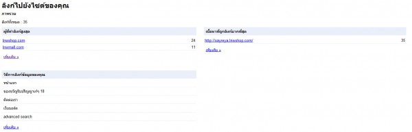 2011 05 09 155642 600x193 Google Webmaster Tools ลงลึกสถิติเว็บไซต์ ตอนจบ