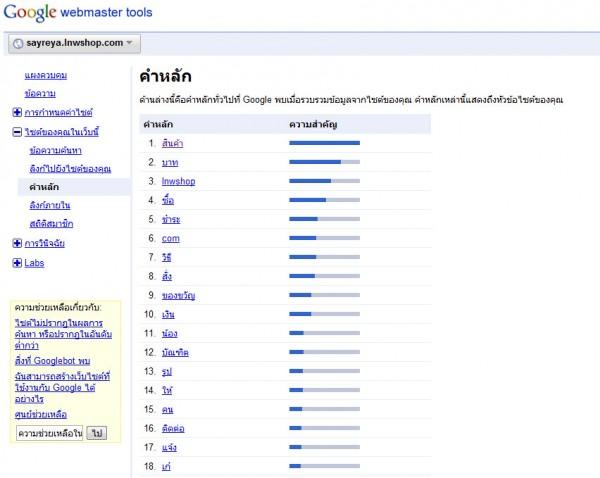 2011 05 09 160609 600x478 Google Webmaster Tools ลงลึกสถิติเว็บไซต์ ตอนจบ