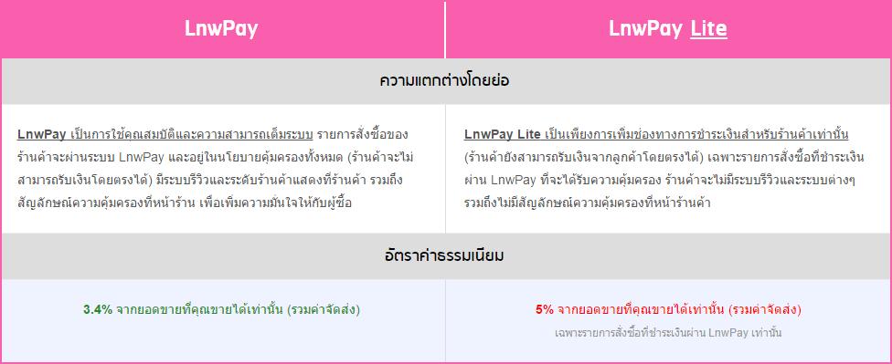 LnwPayLite
