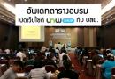 [LnwShop Training] อัพเดทตาราง อบรม เปิดเว็บไซต์ LnwShop กับ บสย.