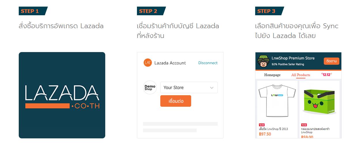 ช่องทางการขายของ เชื่อม LnwShop - Lazada