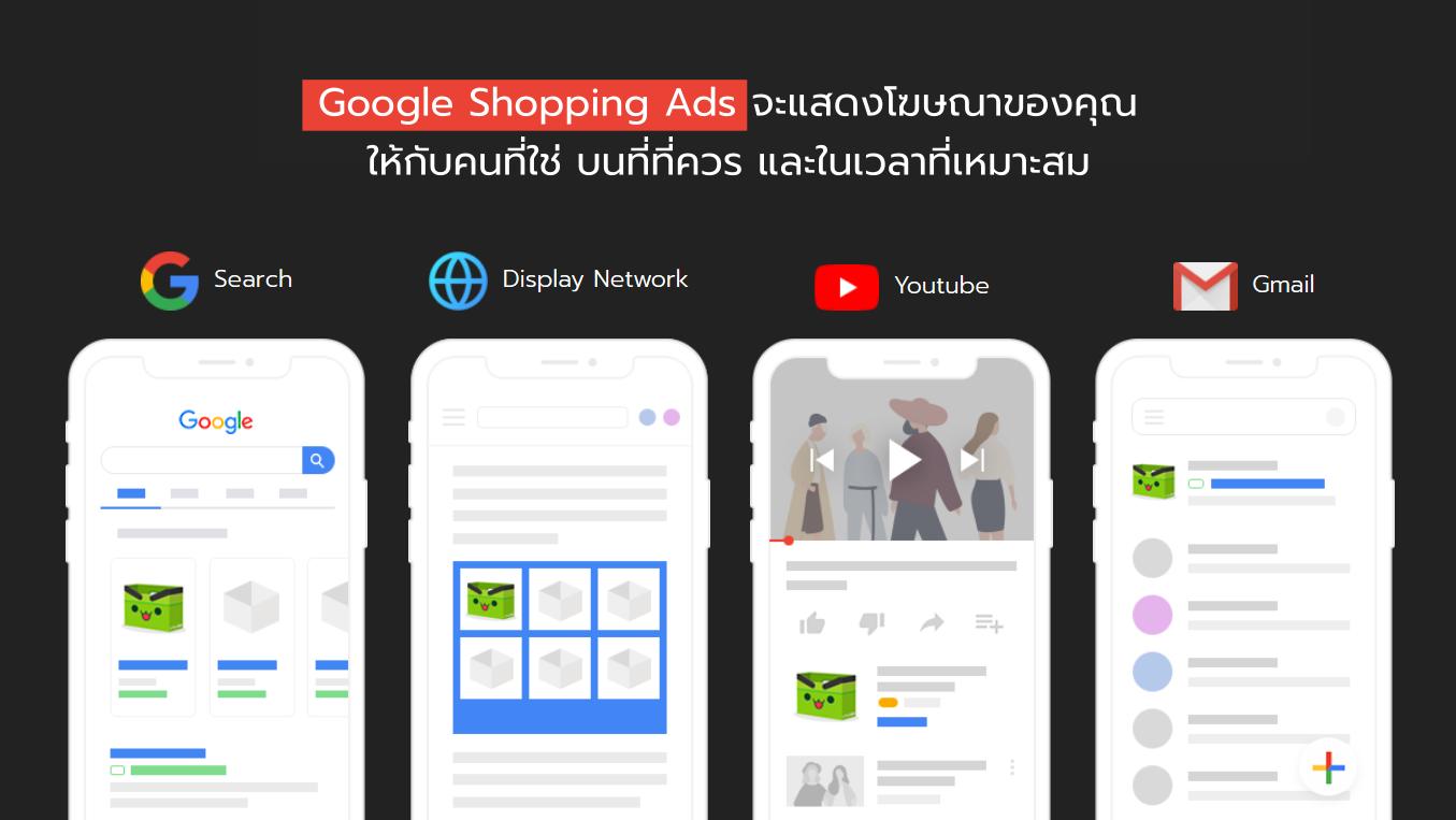 ช่องทางการแสดงผล Google Shopping